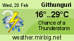 Weather in Githunguri