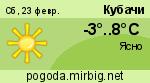 Погода в Кубачах