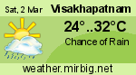 Weather in Visakhapatnam
