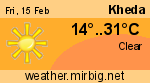 Weather in Kheda